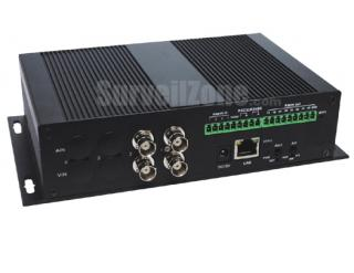 2CH Audio Video H.264 D1 Network Video Server Support Two Way Audio